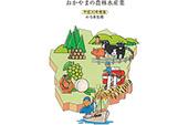 平成30年度小学校社会科副読本「おかやまの農林水産業」について
